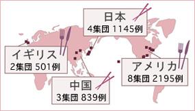 INTERMAP各地域の図