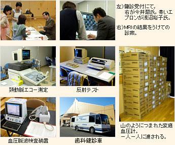 写真:大迫研究のための各装置・計器、受付や診察の様子